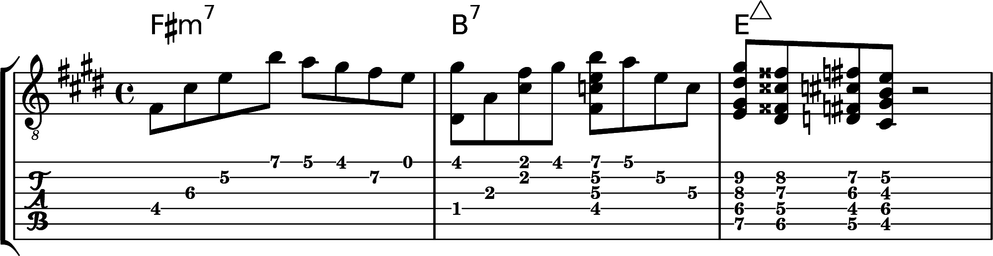 Fancy guitar tablature for Major 2-5-1 chord progression in the key of E